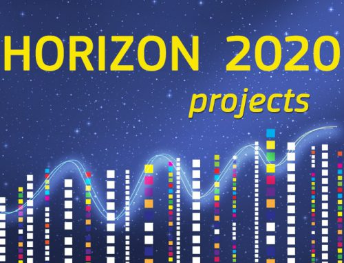Horizon 2020 Projects